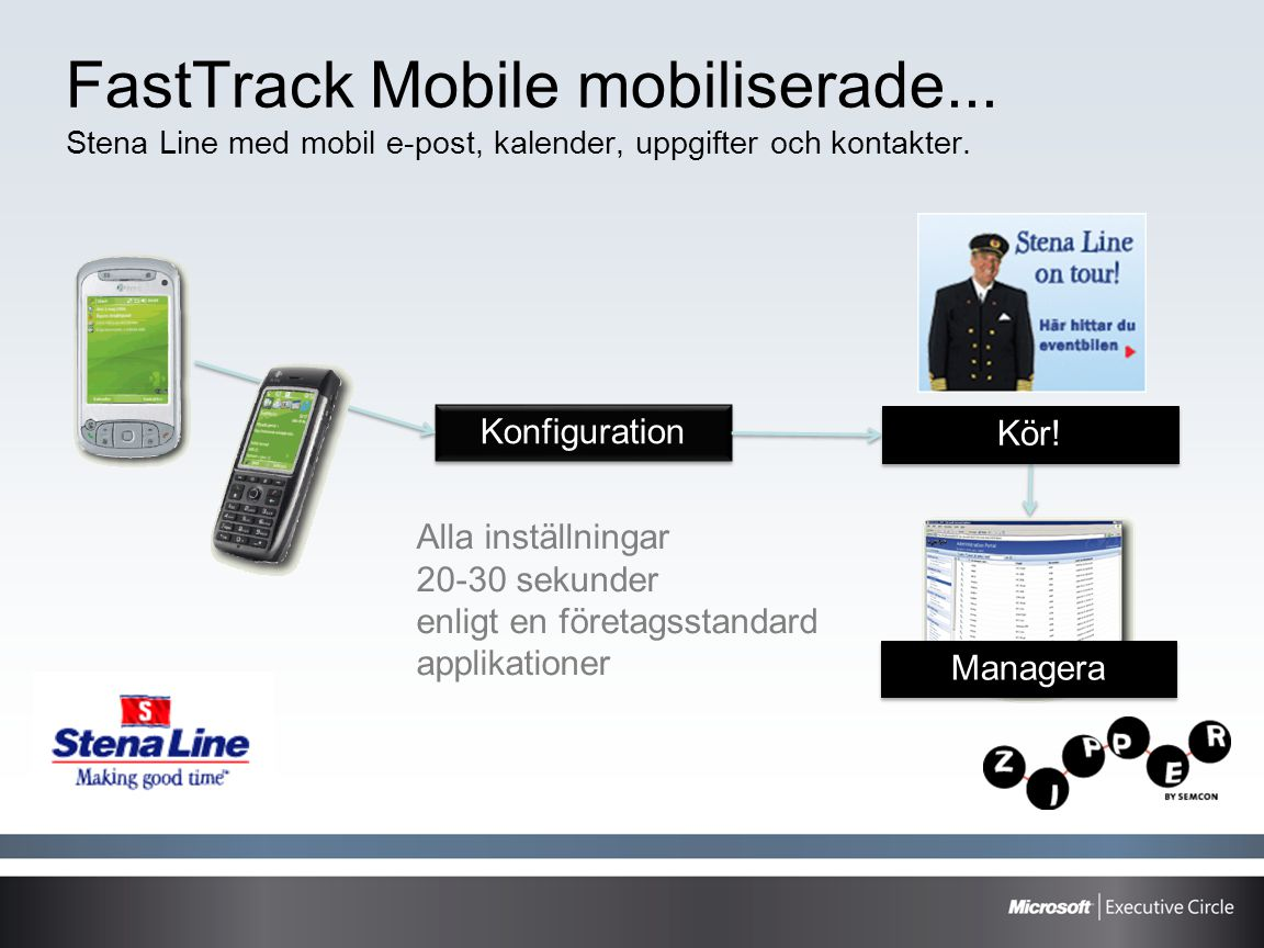 FastTrack Mobile mobiliserade
