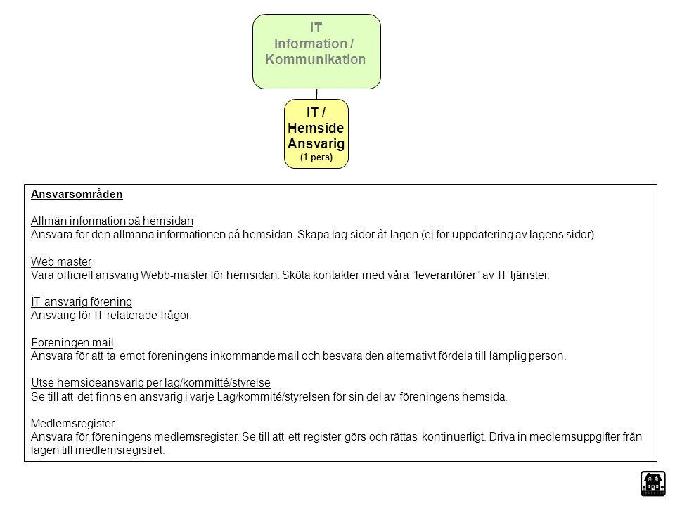IT Information / Kommunikation IT / Hemside Ansvarig