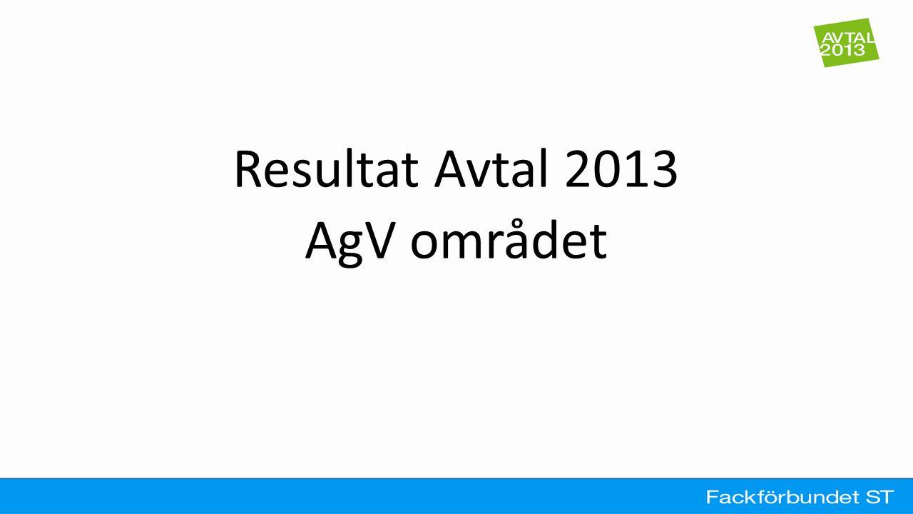 Resultat Avtal 2013 AgV området