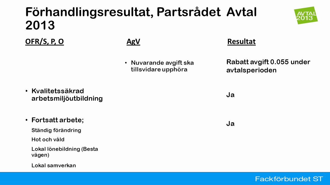 Förhandlingsresultat, Partsrådet Avtal 2013