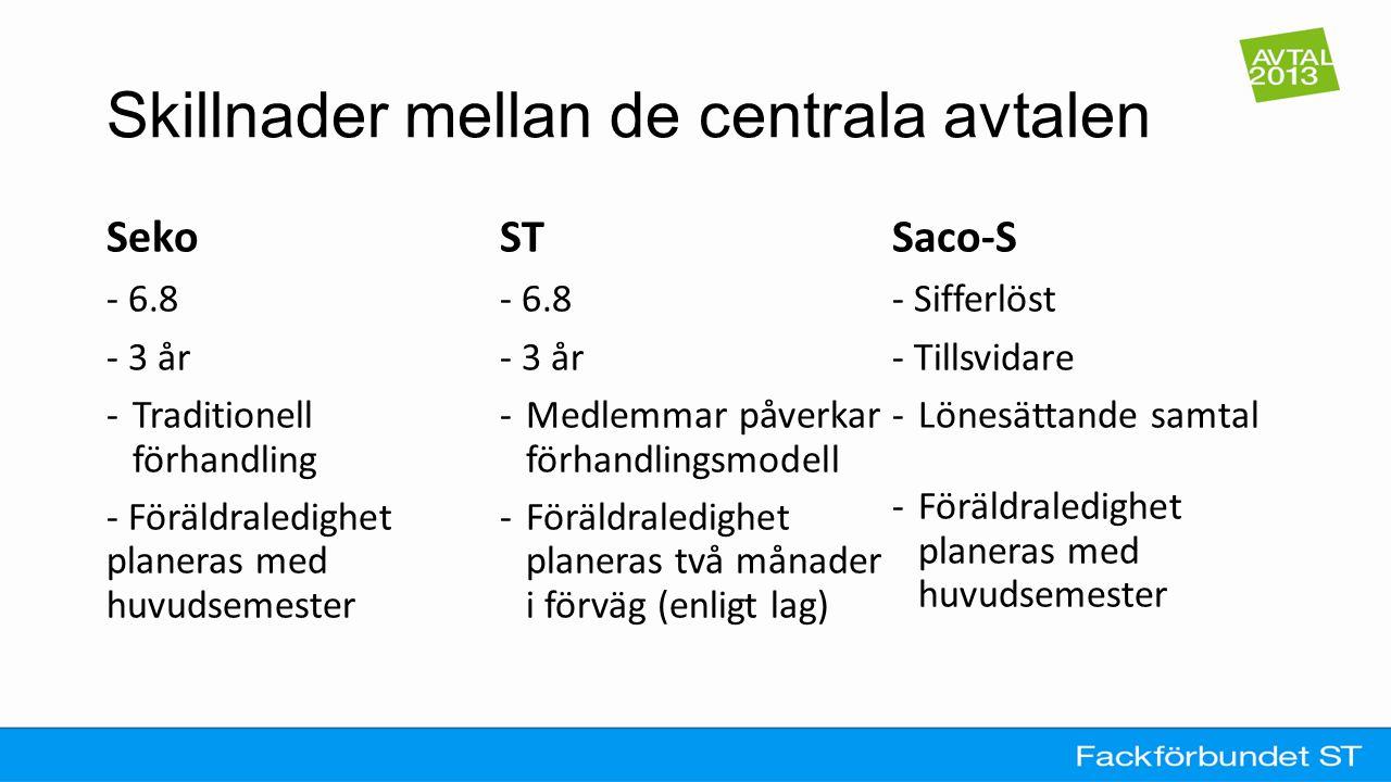 Skillnader mellan de centrala avtalen