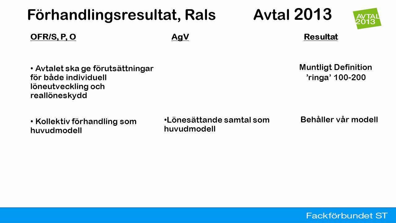 Förhandlingsresultat, Rals Avtal 2013
