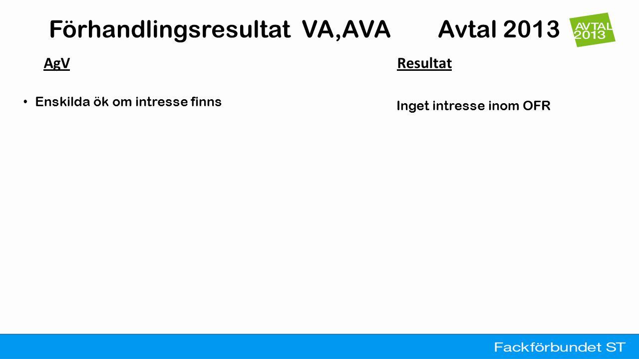 Förhandlingsresultat VA,AVA Avtal 2013