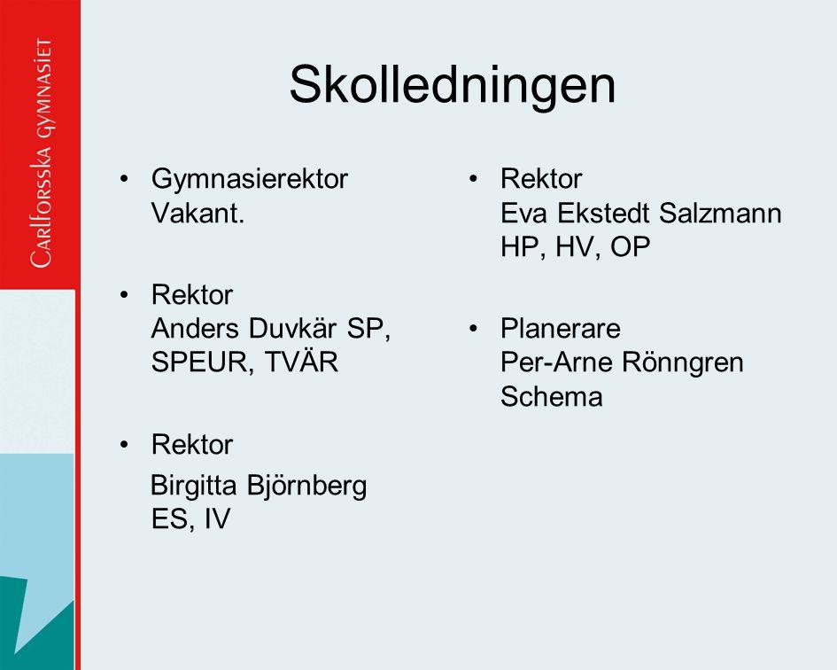 Skolledningen Gymnasierektor Vakant.