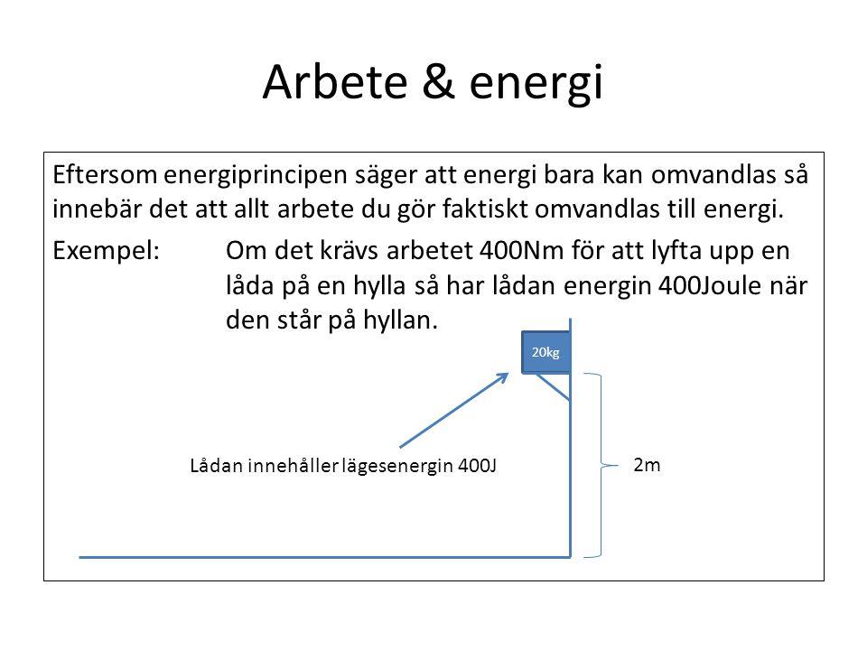 Arbete & energi