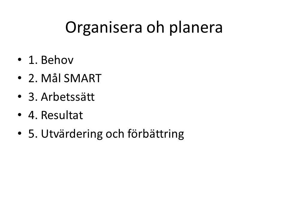Organisera oh planera 1. Behov 2. Mål SMART 3. Arbetssätt 4. Resultat