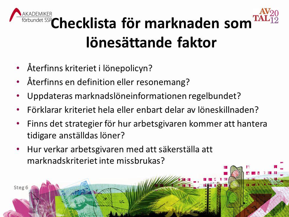 Checklista för marknaden som lönesättande faktor