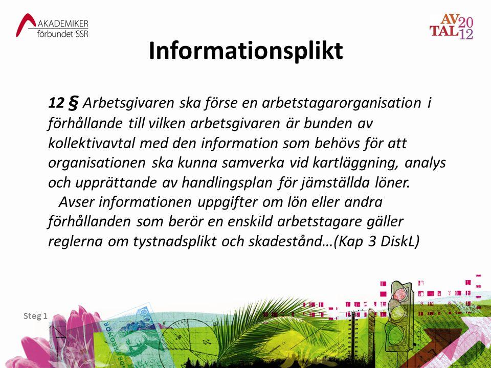 Informationsplikt