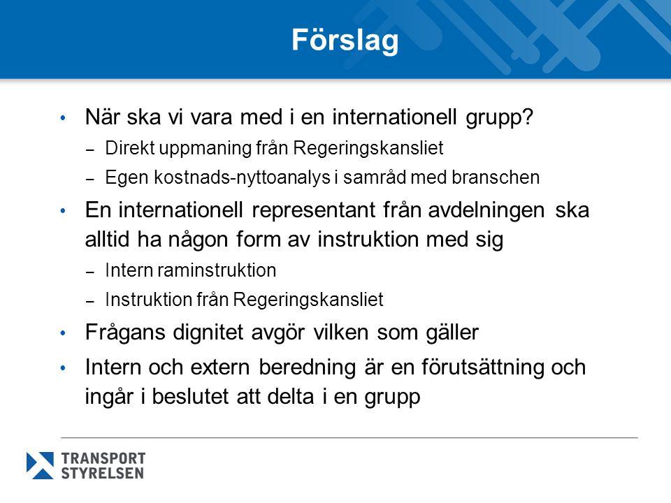 Förslag När ska vi vara med i en internationell grupp
