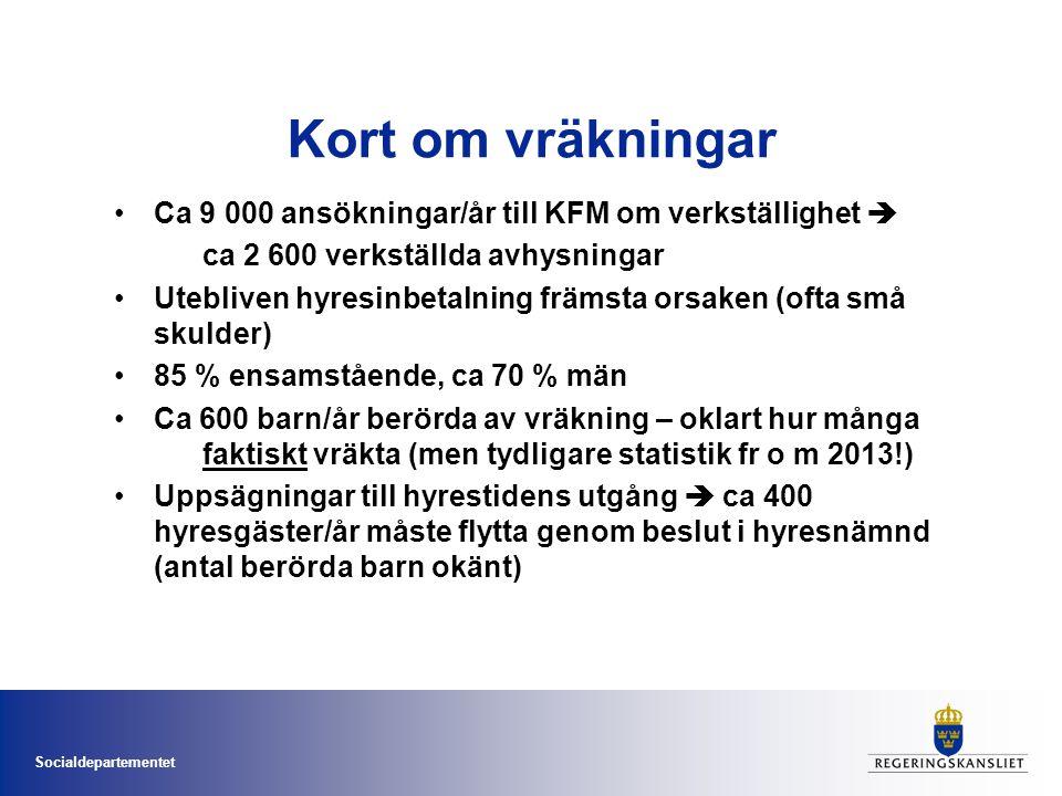 Kort om vräkningar Ca 9 000 ansökningar/år till KFM om verkställighet  ca 2 600 verkställda avhysningar.