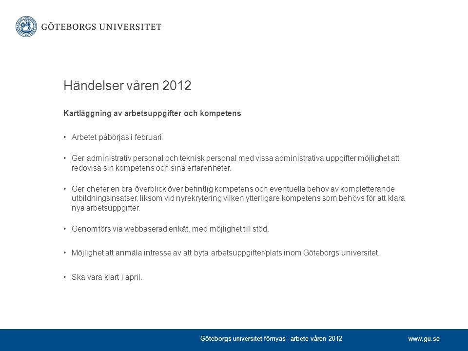 Händelser våren 2012 Kartläggning av arbetsuppgifter och kompetens