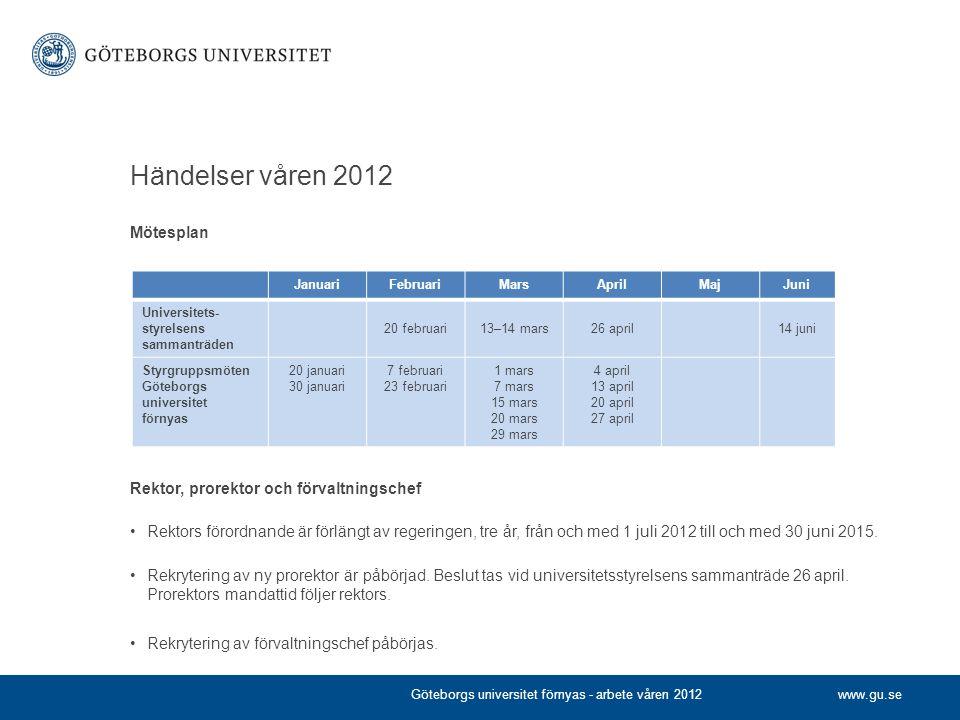 Händelser våren 2012 Mötesplan Rektor, prorektor och förvaltningschef
