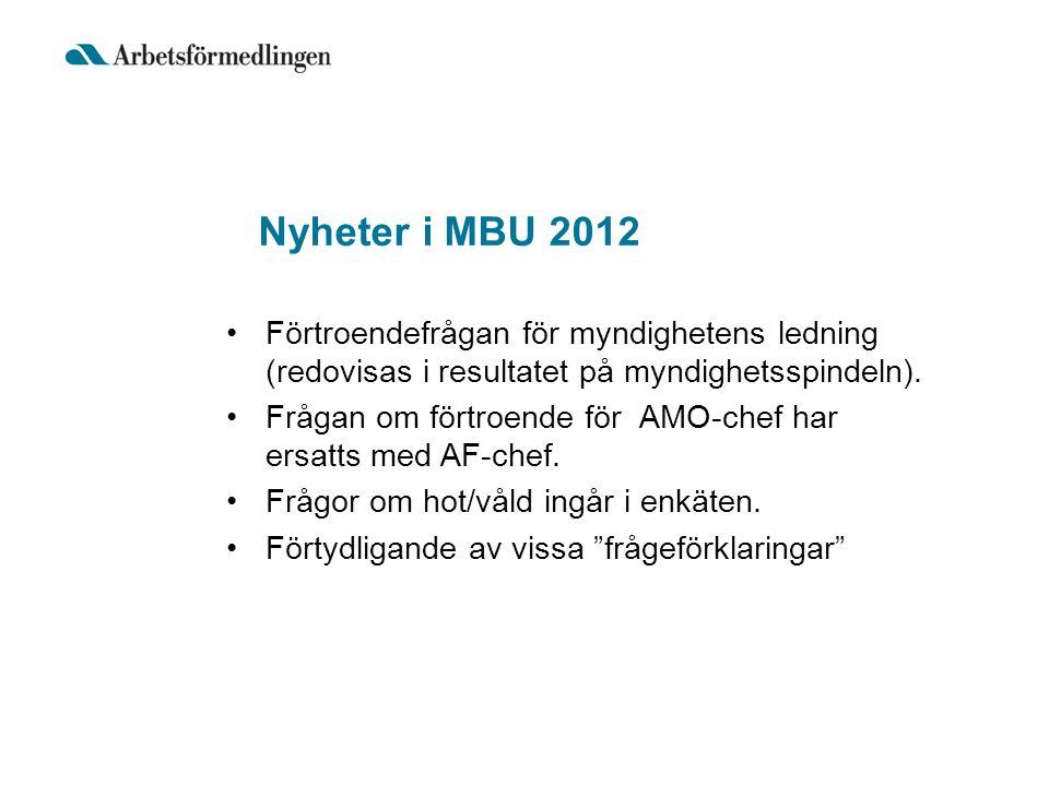 Nyheter i MBU 2012 Förtroendefrågan för myndighetens ledning (redovisas i resultatet på myndighetsspindeln).