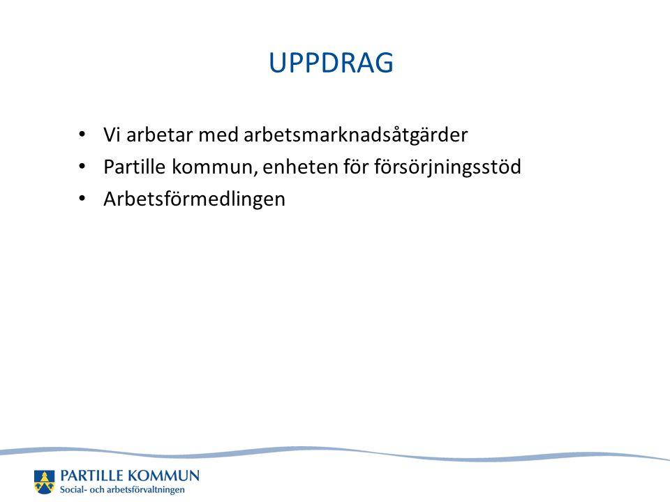 UPPDRAG Vi arbetar med arbetsmarknadsåtgärder