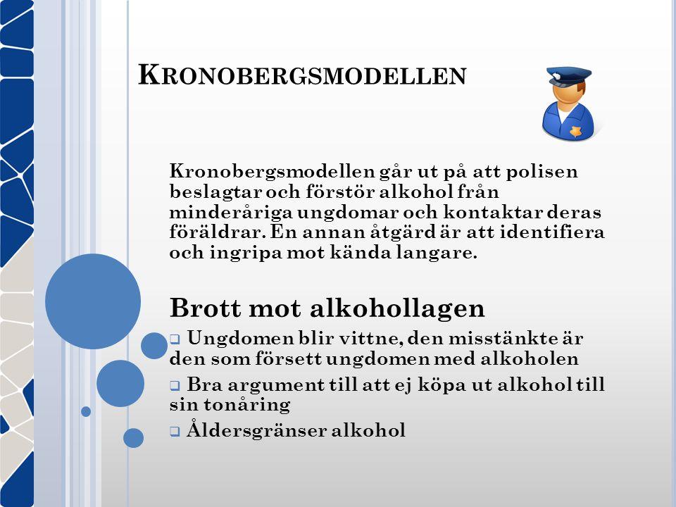 Kronobergsmodellen Brott mot alkohollagen