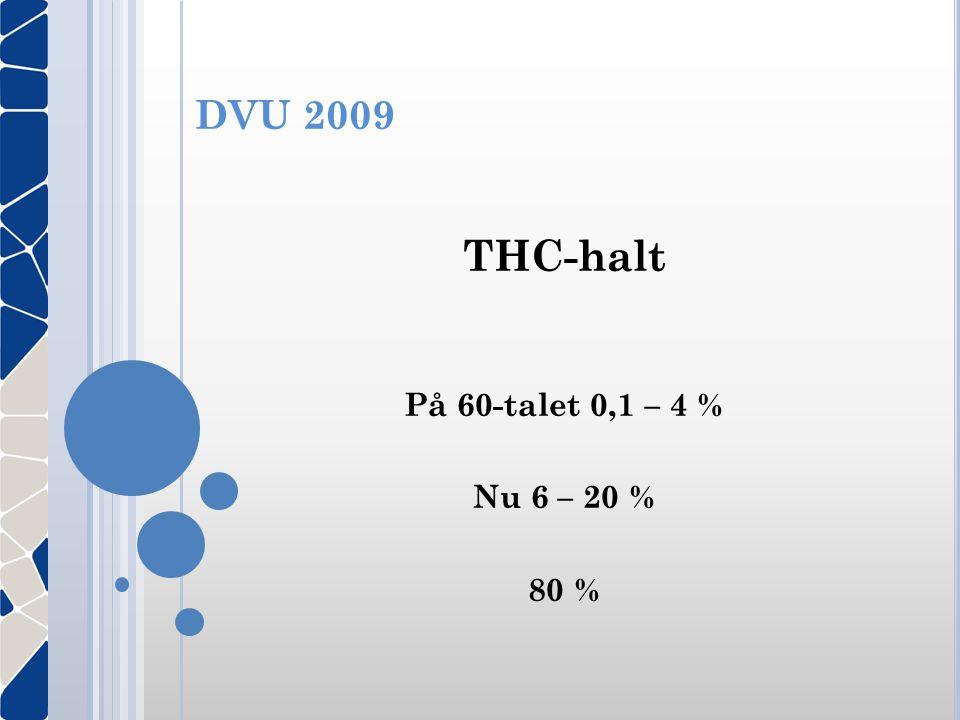 THC-halt På 60-talet 0,1 – 4 % Nu 6 – 20 % 80 %