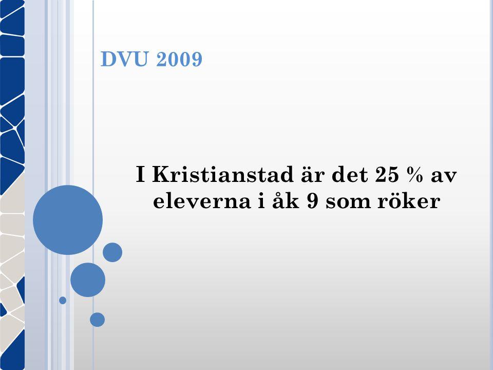 I Kristianstad är det 25 % av eleverna i åk 9 som röker