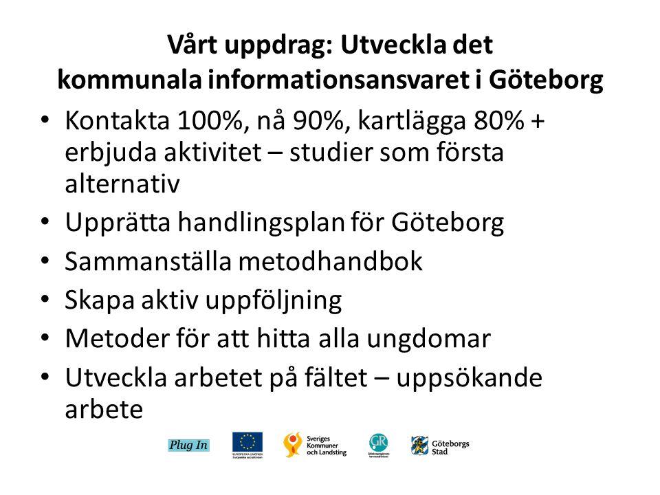 Vårt uppdrag: Utveckla det kommunala informationsansvaret i Göteborg