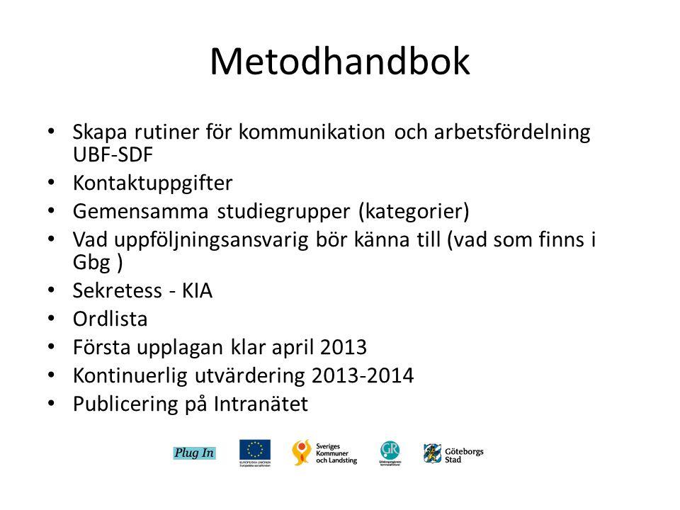Metodhandbok Skapa rutiner för kommunikation och arbetsfördelning UBF-SDF. Kontaktuppgifter. Gemensamma studiegrupper (kategorier)