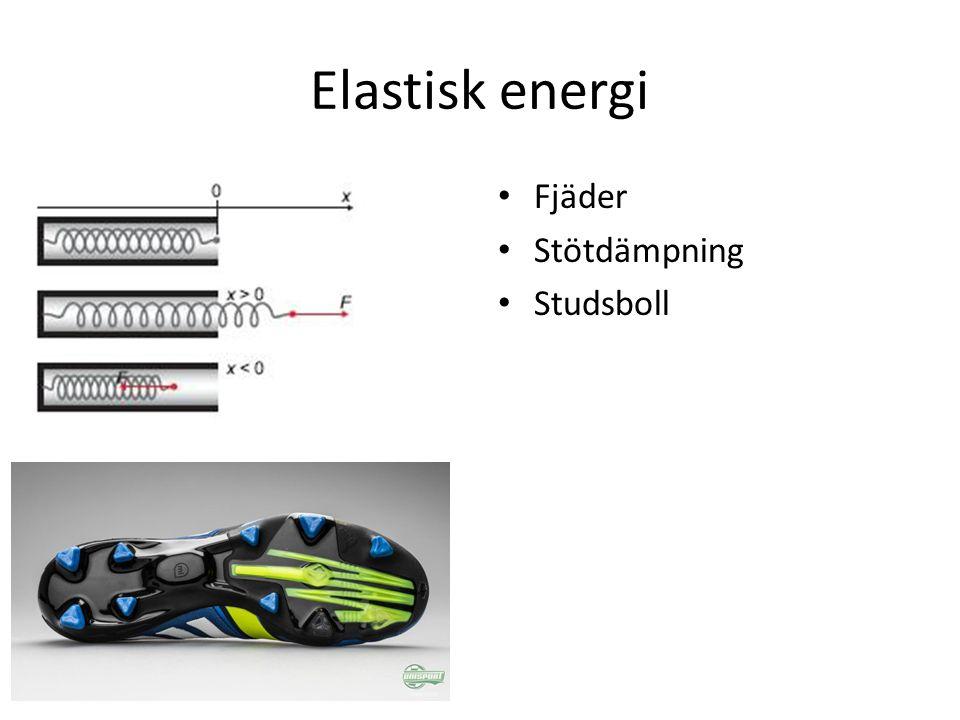 Elastisk energi Fjäder Stötdämpning Studsboll