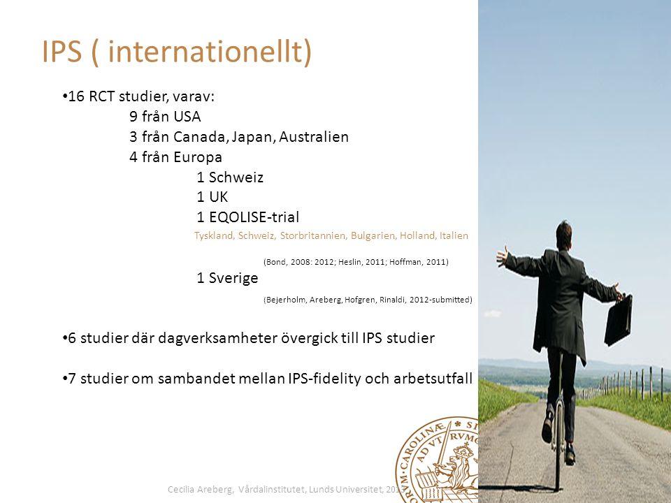 IPS ( internationellt)