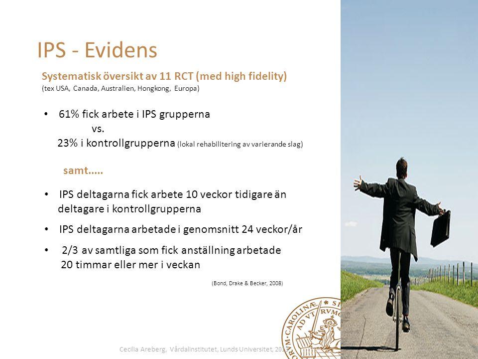 IPS - Evidens Systematisk översikt av 11 RCT (med high fidelity)