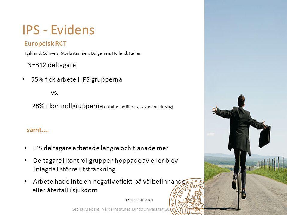 IPS - Evidens Europeisk RCT N=312 deltagare
