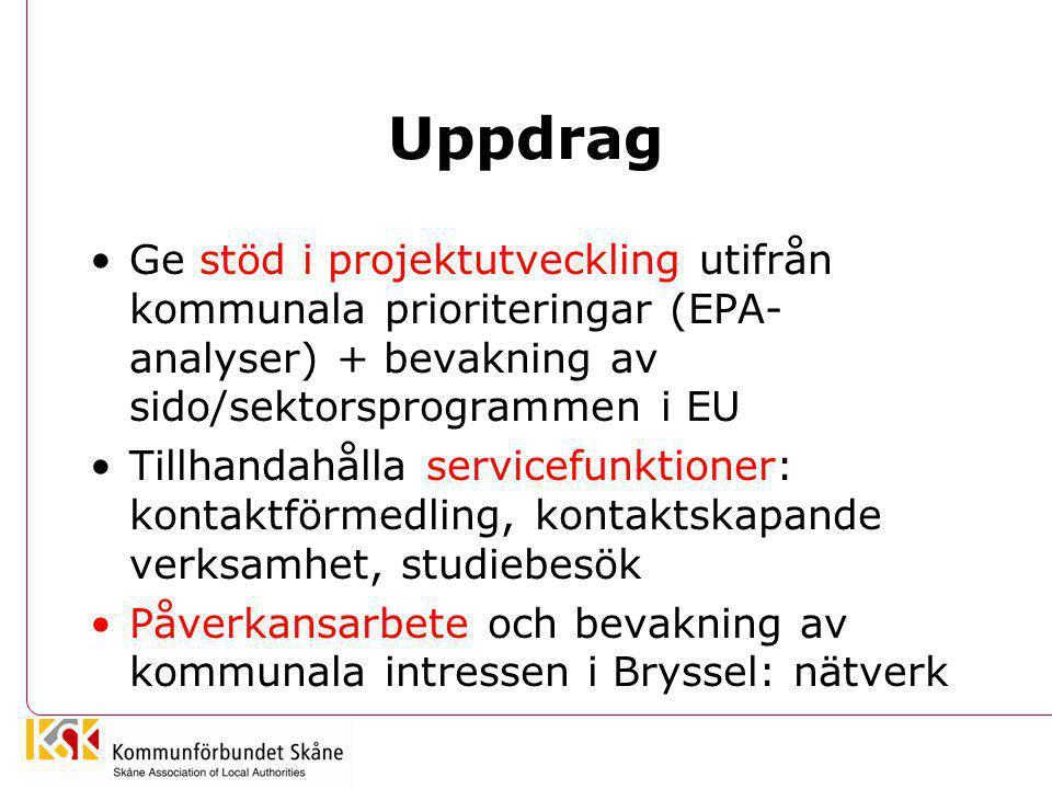 Uppdrag Ge stöd i projektutveckling utifrån kommunala prioriteringar (EPA-analyser) + bevakning av sido/sektorsprogrammen i EU.
