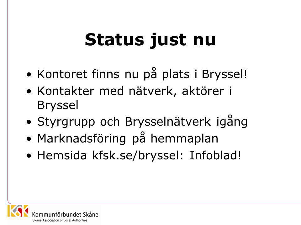 Status just nu Kontoret finns nu på plats i Bryssel!