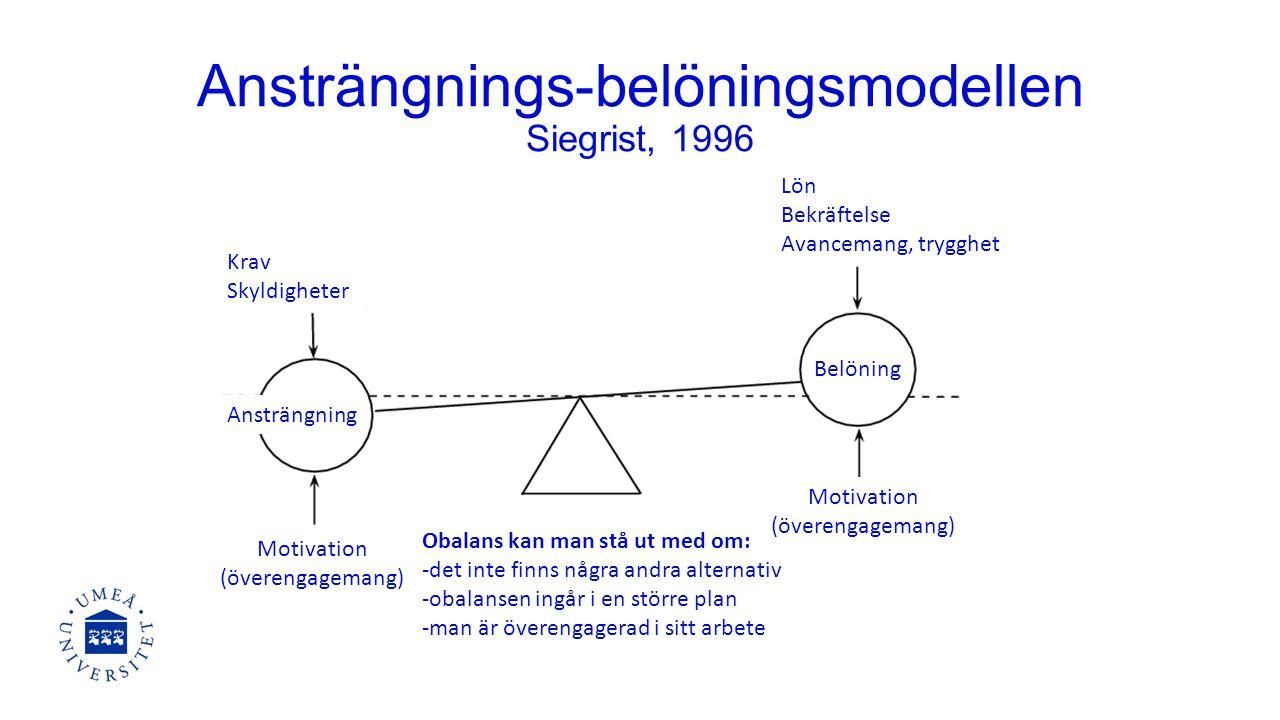 Ansträngnings-belöningsmodellen Siegrist, 1996