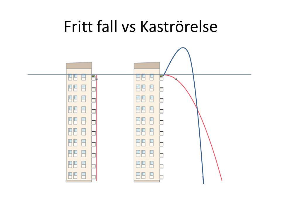 Fritt fall vs Kaströrelse