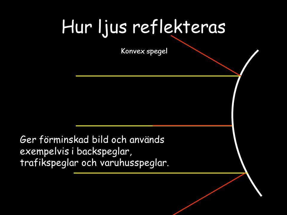Hur ljus reflekteras Ger förminskad bild och används