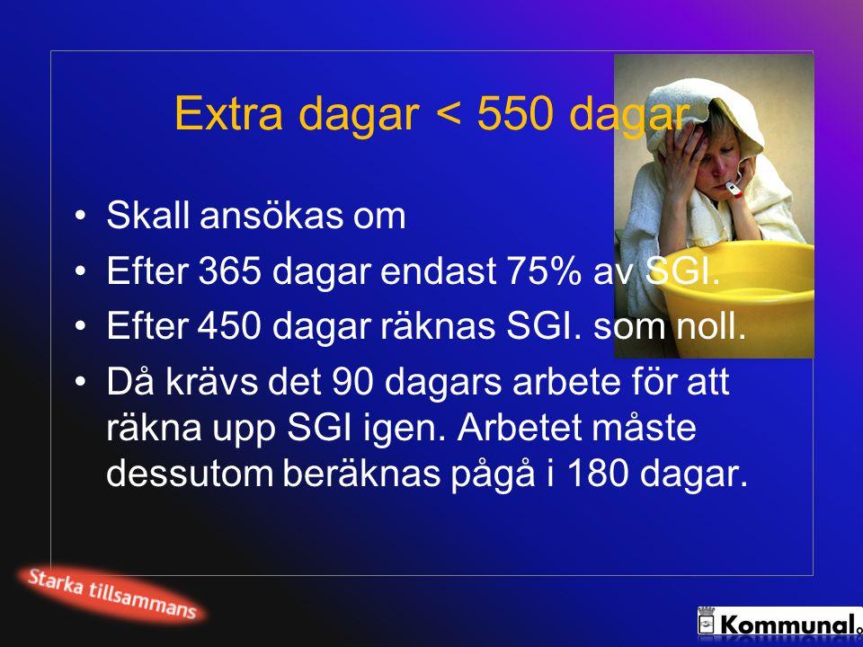 Extra dagar < 550 dagar Skall ansökas om