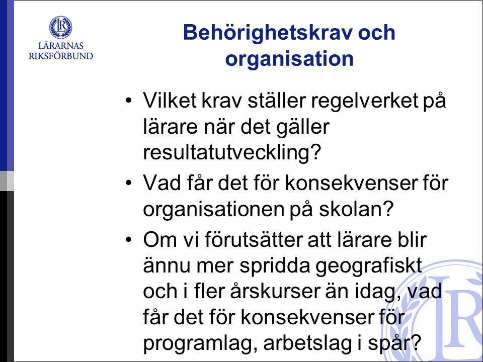 Behörighetskrav och organisation