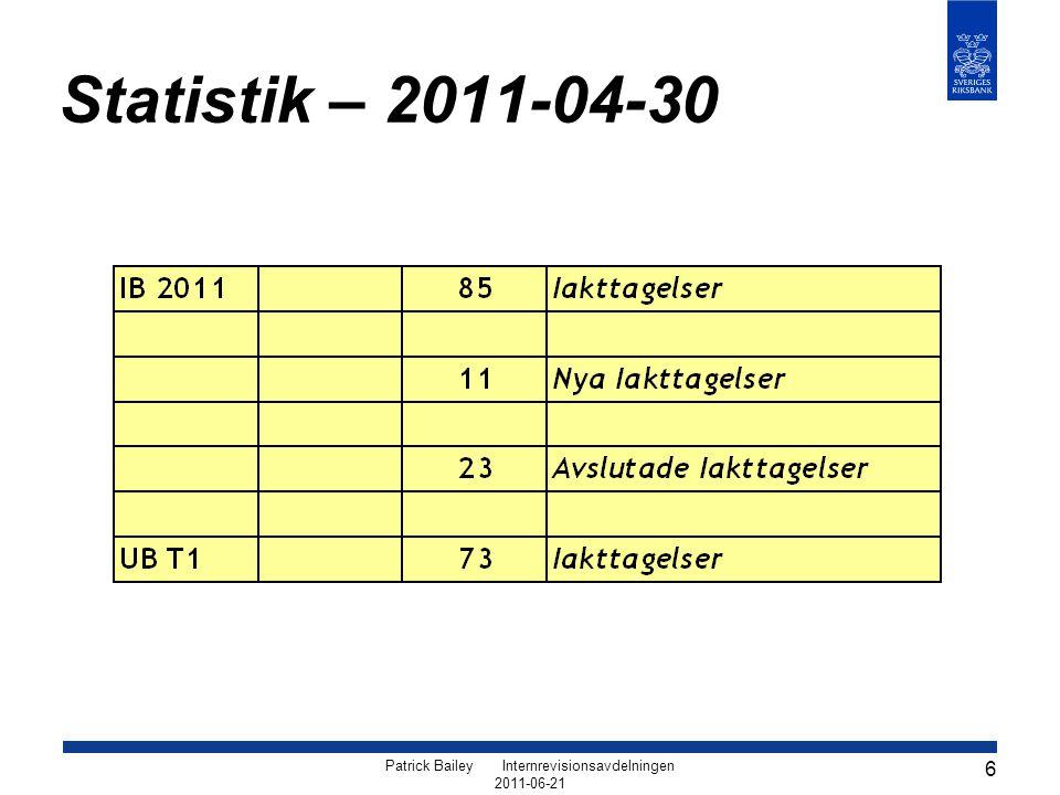 Patrick Bailey Internrevisionsavdelningen 2011-06-21