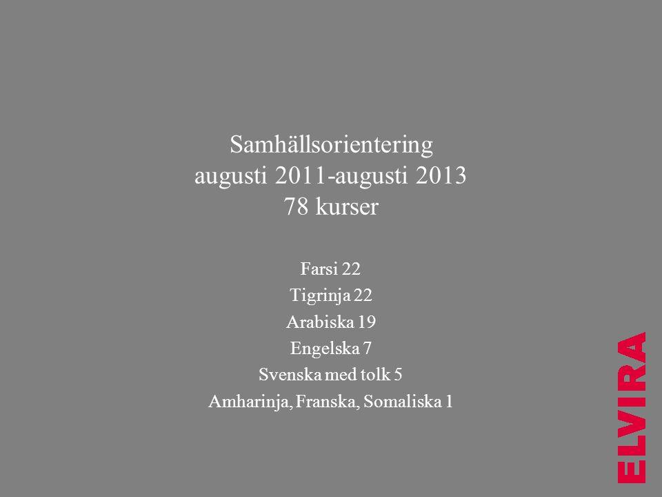 Samhällsorientering augusti 2011-augusti 2013 78 kurser