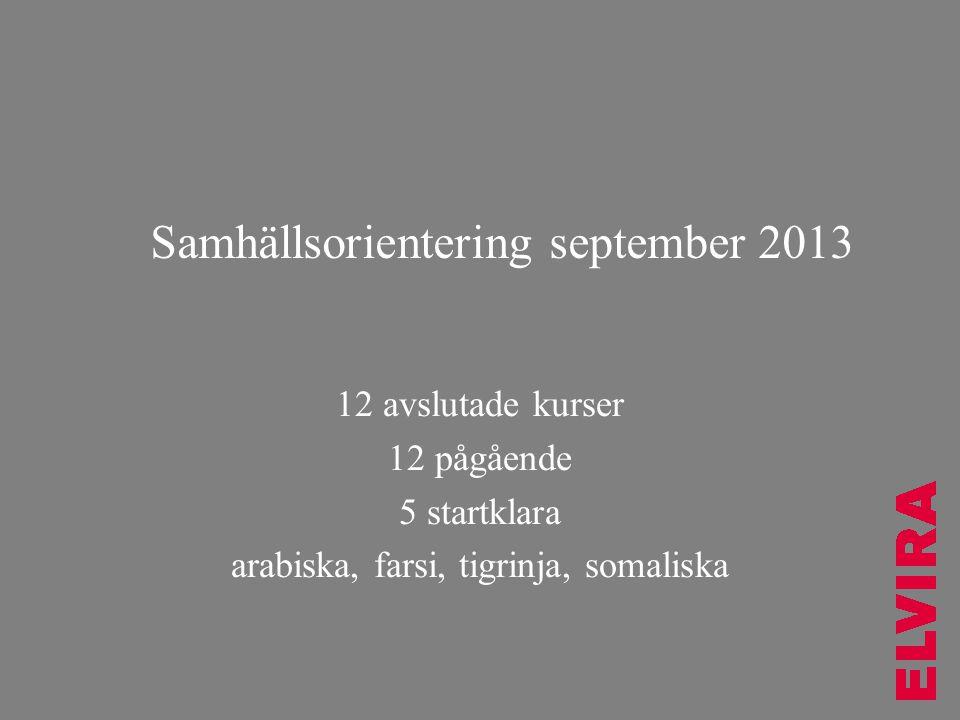 Samhällsorientering september 2013