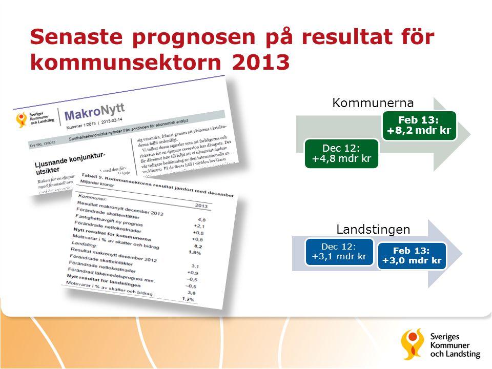 Senaste prognosen på resultat för kommunsektorn 2013