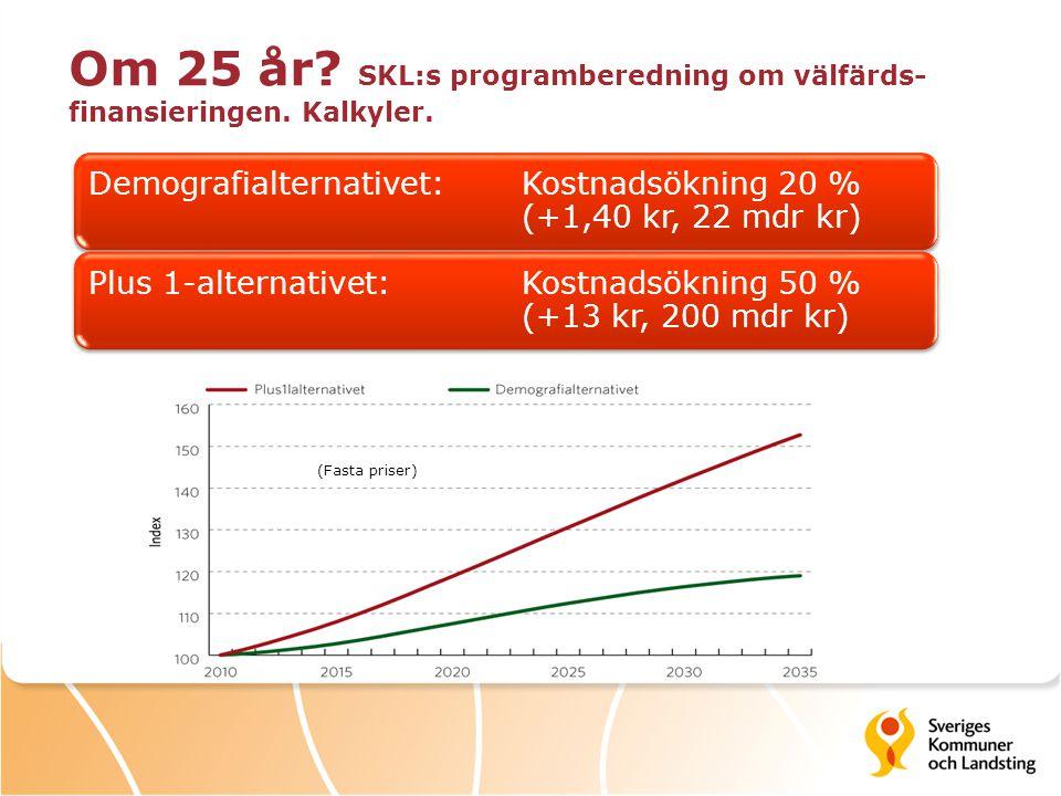 Om 25 år SKL:s programberedning om välfärds-finansieringen. Kalkyler.