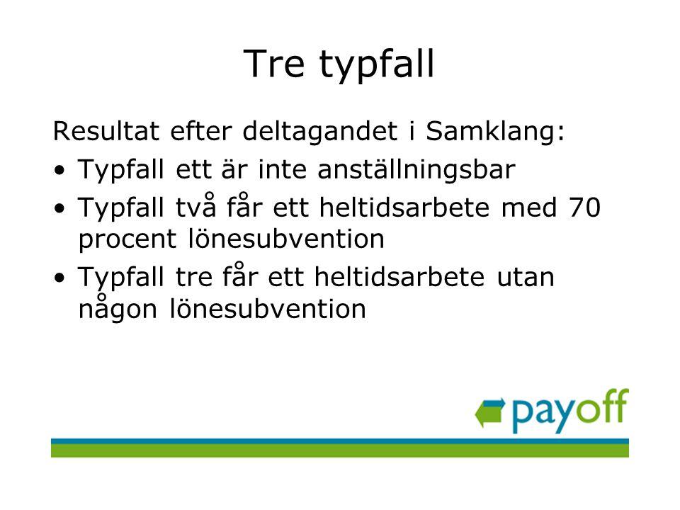 Tre typfall Resultat efter deltagandet i Samklang: