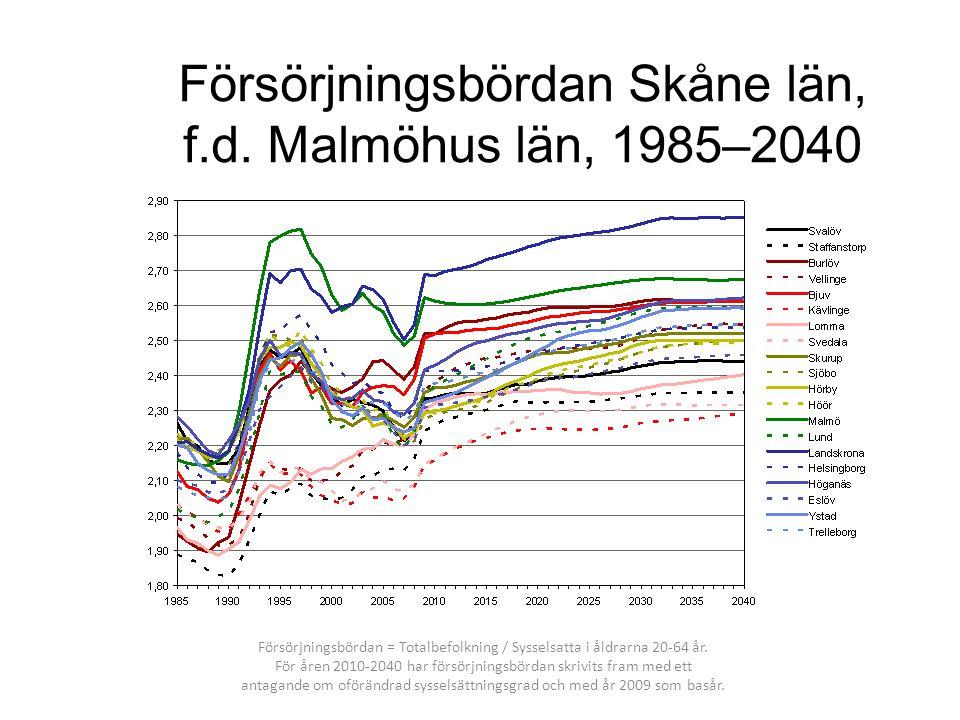 Försörjningsbördan Skåne län, f.d. Malmöhus län, 1985–2040