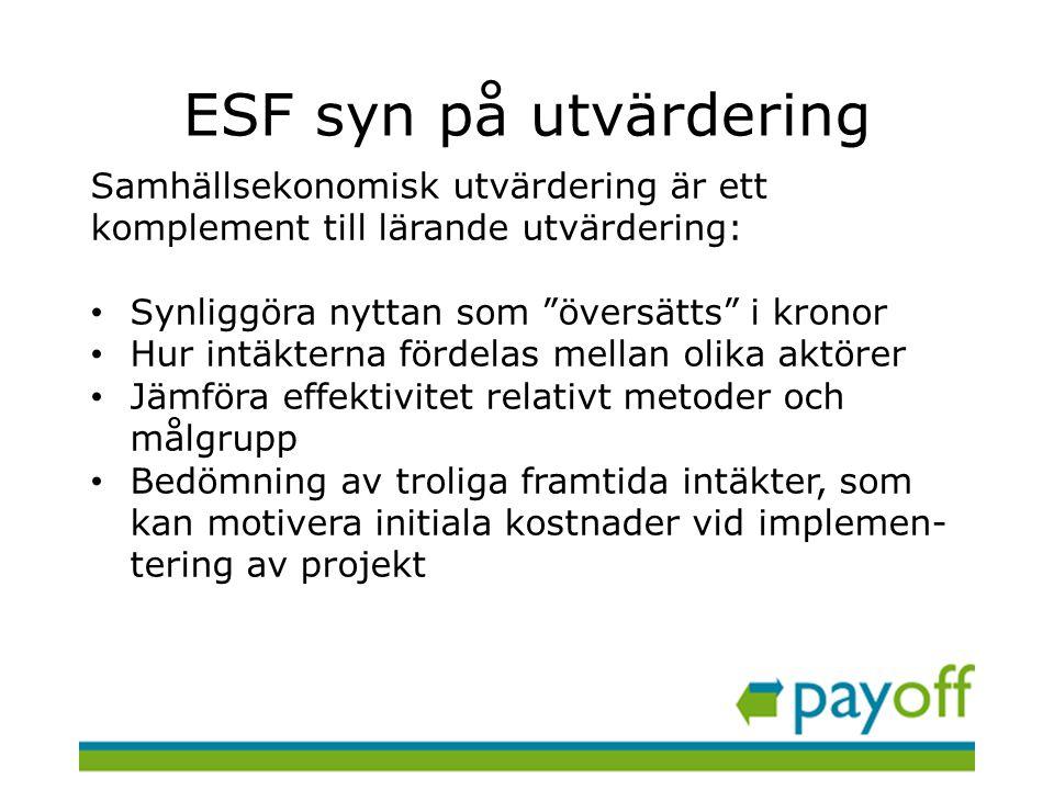 ESF syn på utvärdering Samhällsekonomisk utvärdering är ett komplement till lärande utvärdering: Synliggöra nyttan som översätts i kronor.