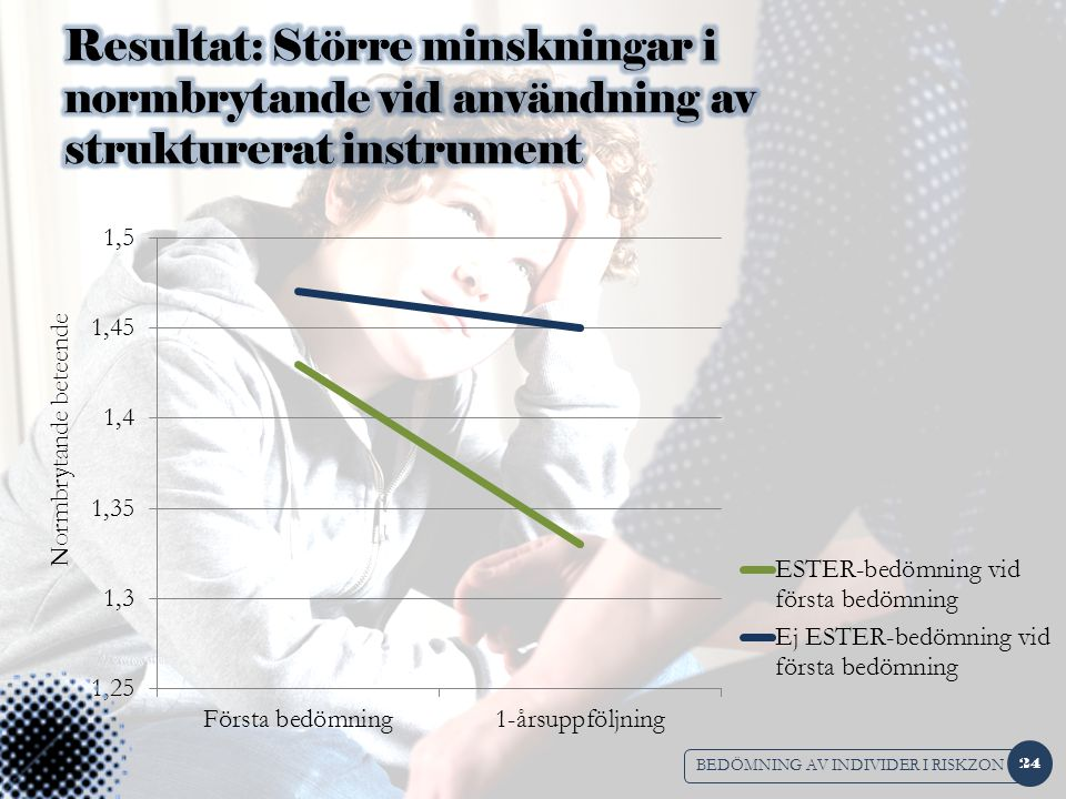 2013-03-21 Resultat: Större minskningar i normbrytande vid användning av strukturerat instrument. Normbrytande beteende.