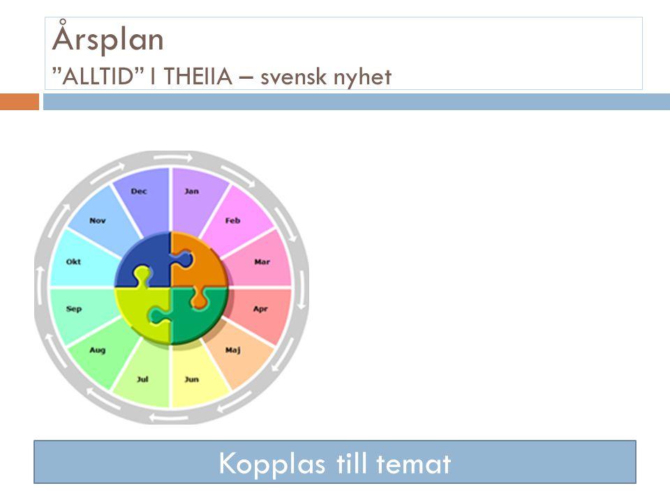 Årsplan ALLTID I THEIIA – svensk nyhet