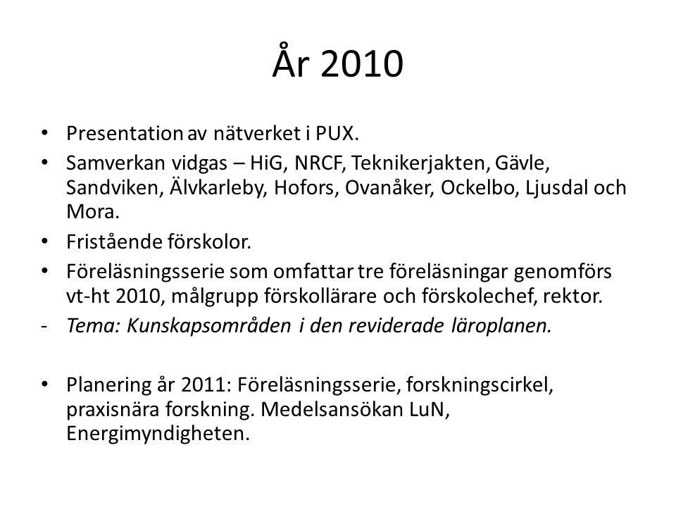 År 2010 Presentation av nätverket i PUX.