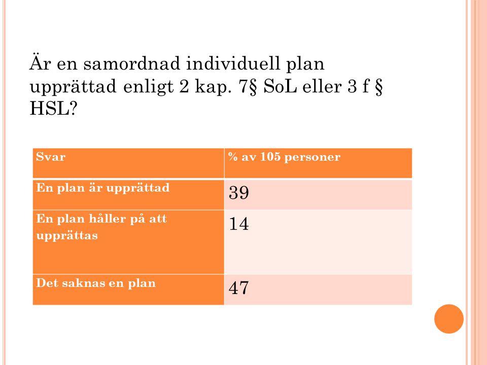 Är en samordnad individuell plan upprättad enligt 2 kap