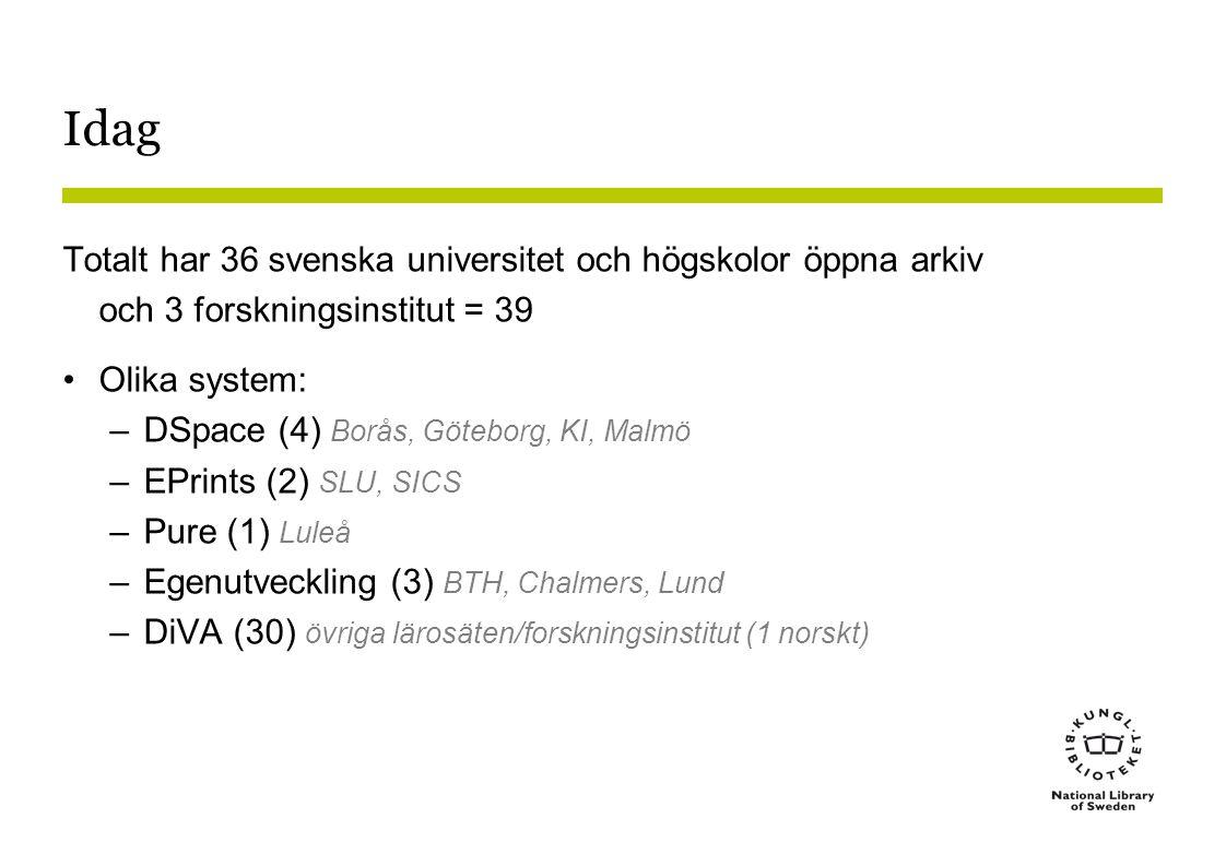 Idag Totalt har 36 svenska universitet och högskolor öppna arkiv och 3 forskningsinstitut = 39. Olika system: