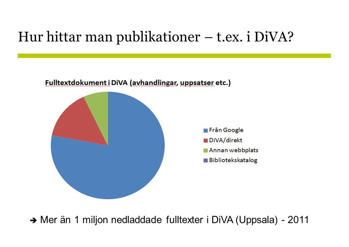 Hur hittar man publikationer – t.ex. i DiVA
