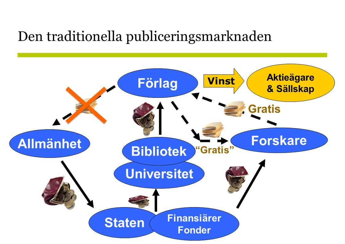 Den traditionella publiceringsmarknaden