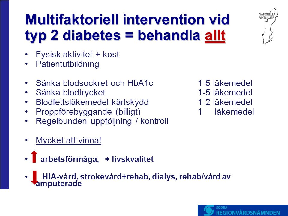 Multifaktoriell intervention vid typ 2 diabetes = behandla allt
